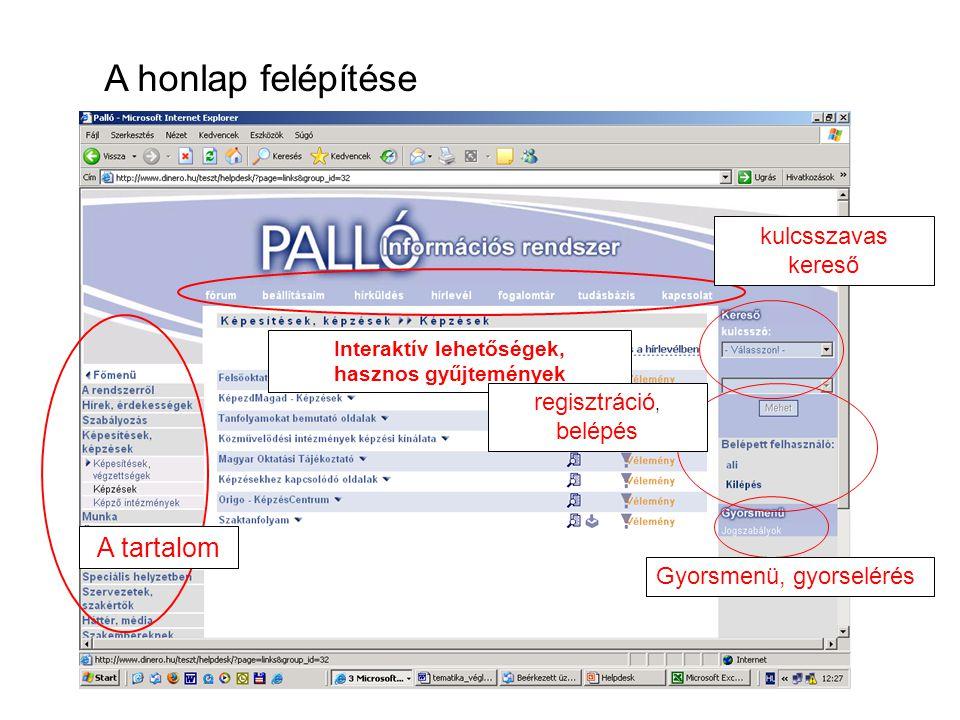 A honlap felépítése A tartalom Interaktív lehetőségek, hasznos gyűjtemények kulcsszavas kereső regisztráció, belépés Gyorsmenü, gyorselérés