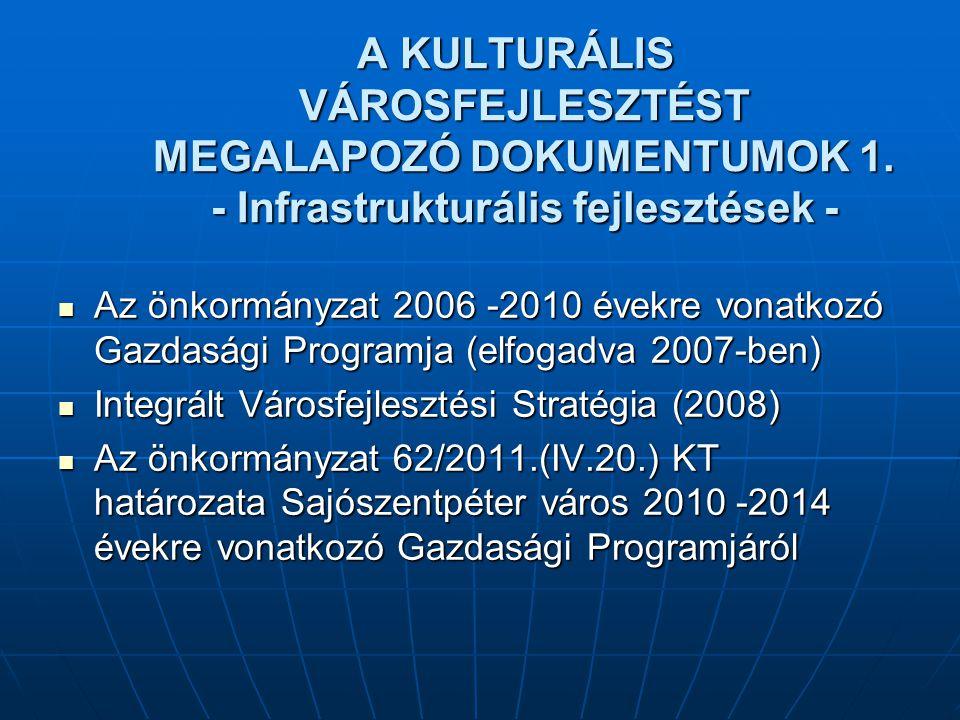 A KULTURÁLIS VÁROSFEJLESZTÉST MEGALAPOZÓ DOKUMENTUMOK 1. - Infrastrukturális fejlesztések - A KULTURÁLIS VÁROSFEJLESZTÉST MEGALAPOZÓ DOKUMENTUMOK 1. -