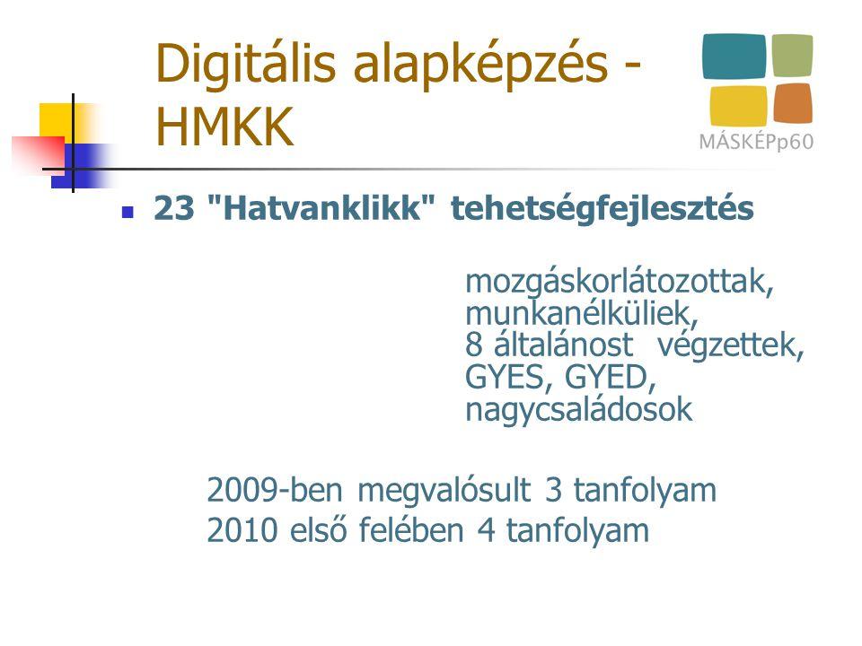 Digitális alapképzés - HMKK 23