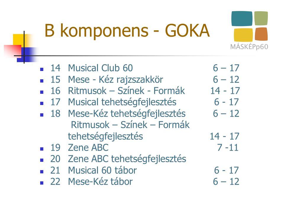 B komponens - GOKA 14Musical Club 60 6 – 17 15Mese - Kéz rajzszakkör 6 – 12 16Ritmusok – Színek - Formák 14 - 17 17Musical tehetségfejlesztés 6 - 17 1