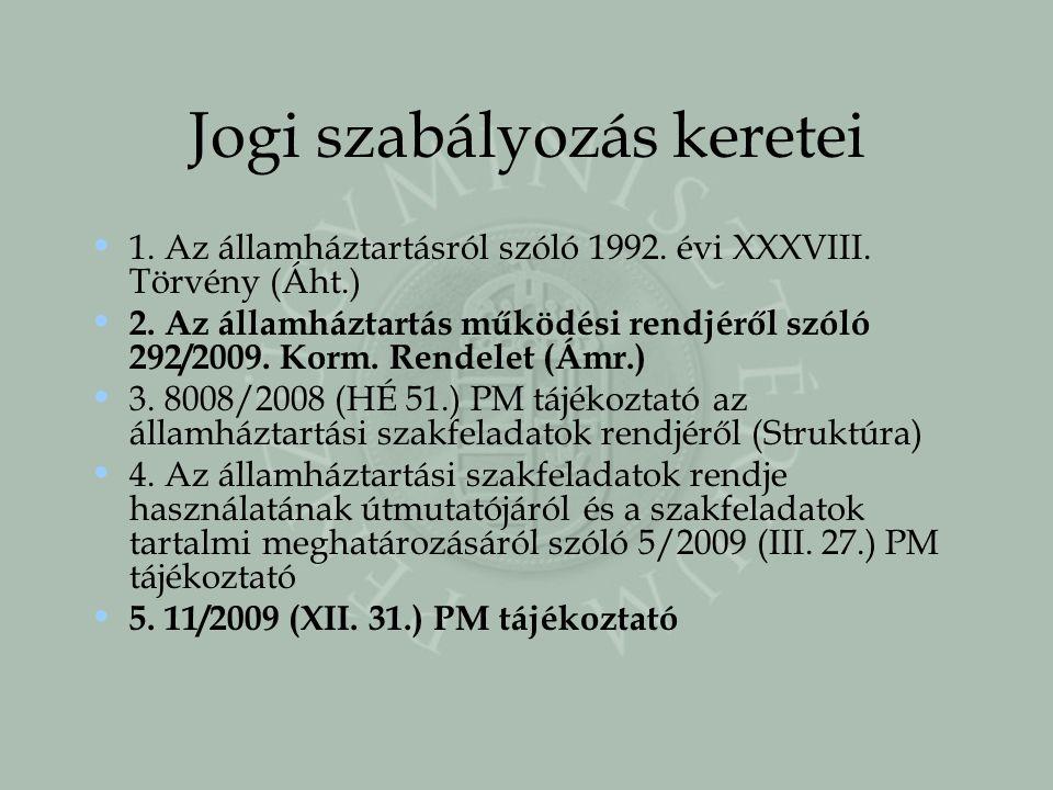 Jogi szabályozás keretei 1. Az államháztartásról szóló 1992. évi XXXVIII. Törvény (Áht.) 2. Az államháztartás működési rendjéről szóló 292/2009. Korm.