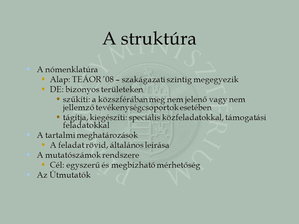 A struktúra A nómenklatúra Alap: TEÁOR '08 – szakágazati szintig megegyezik DE: bizonyos területeken szűkíti: a közszférában meg nem jelenő vagy nem j