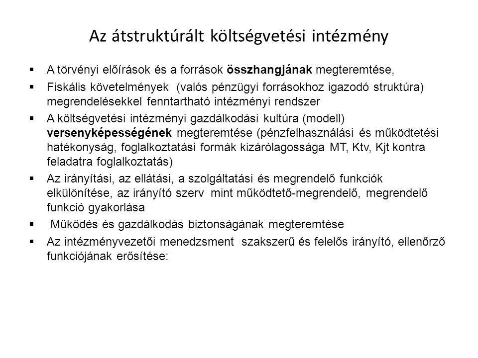 Az átstruktúrált költségvetési intézmény  A törvényi előírások és a források összhangjának megteremtése,  Fiskális követelmények (valós pénzügyi forrásokhoz igazodó struktúra) megrendelésekkel fenntartható intézményi rendszer  A költségvetési intézményi gazdálkodási kultúra (modell) versenyképességének megteremtése (pénzfelhasználási és működtetési hatékonyság, foglalkoztatási formák kizárólagossága MT, Ktv, Kjt kontra feladatra foglalkoztatás)  Az irányítási, az ellátási, a szolgáltatási és megrendelő funkciók elkülönítése, az irányító szerv mint működtető-megrendelő, megrendelő funkció gyakorlása  Működés és gazdálkodás biztonságának megteremtése  Az intézményvezetői menedzsment szakszerű és felelős irányító, ellenőrző funkciójának erősítése: