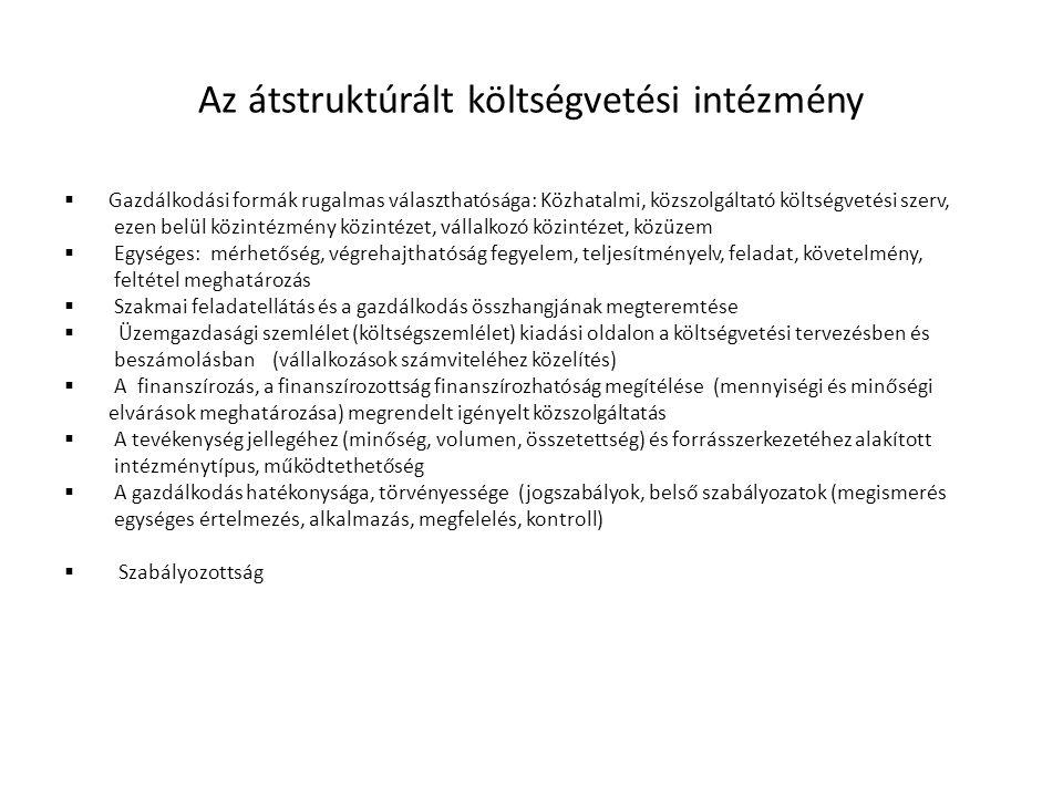 FEUVE belső kontroll rendszer KÖLTSÉGVETÉSI SZERV VEZETŐJÉNEK TOVÁBBKÉPZÉSE 162. § 2011.01.01-től