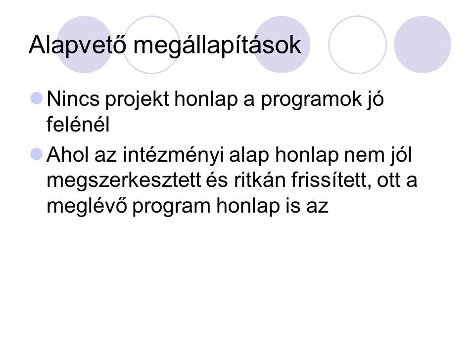 A domain használatról Önálló domain alatt, ez viszonylag ritka http://www.teertedakademia.hu http://www.teertedakademia.hu Aldomani használatával http://www.kepzes.lengyeltoti.hu/ http://www.kepzes.lengyeltoti.hu/ Az intézményi domai alatt, egy menüpont http://ekmk.eu/ariadne/ http://ekmk.eu/ariadne/
