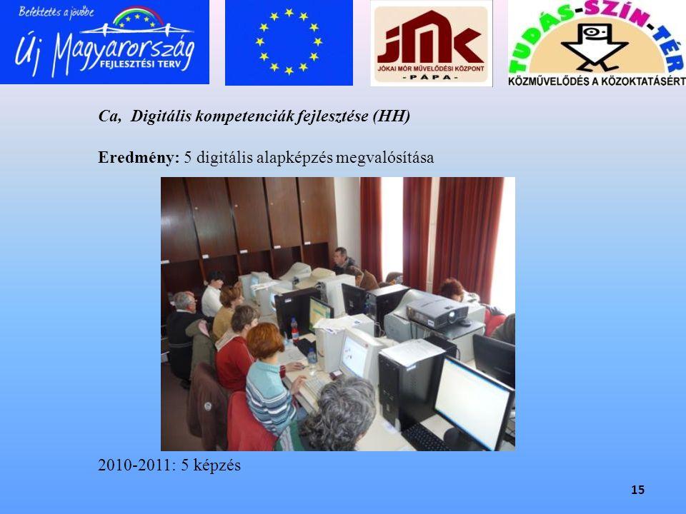 15 Ca, Digitális kompetenciák fejlesztése (HH) Eredmény: 5 digitális alapképzés megvalósítása 2010-2011: 5 képzés