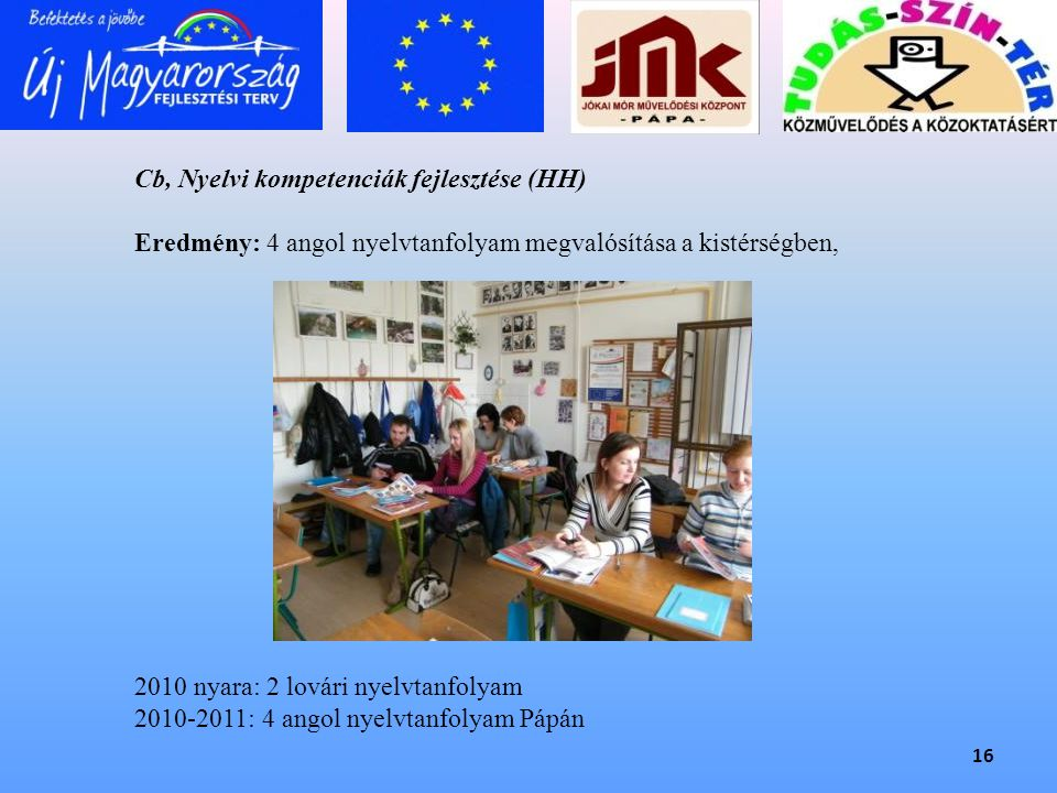 16 Cb, Nyelvi kompetenciák fejlesztése (HH) Eredmény: 4 angol nyelvtanfolyam megvalósítása a kistérségben, 2010 nyara: 2 lovári nyelvtanfolyam 2010-20