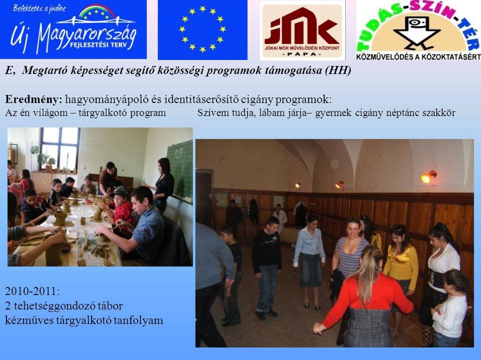 17 E, Megtartó képességet segítő közösségi programok támogatása (HH) Eredmény: hagyományápoló és identitáserősítő cigány programok: Az én világom – tá
