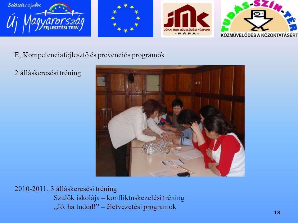 18 E, Kompetenciafejlesztő és prevenciós programok 2 álláskeresési tréning 2010-2011: 3 álláskeresési tréning Szülők iskolája – konfliktuskezelési tré