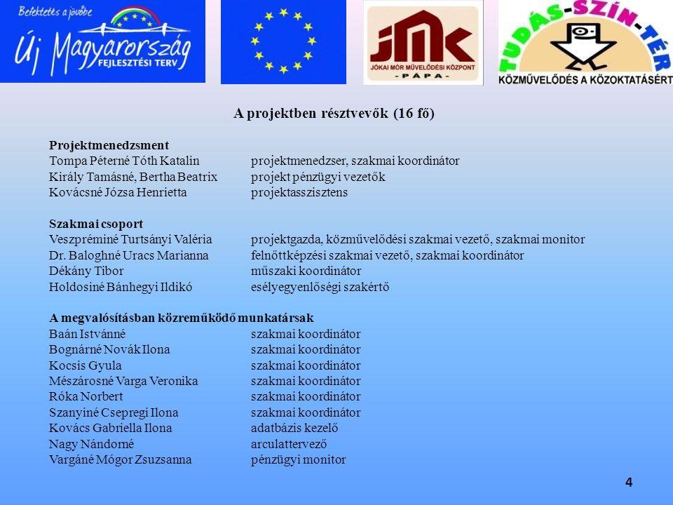 4 A projektben résztvevők (16 fő) Projektmenedzsment Tompa Péterné Tóth Katalin projektmenedzser, szakmai koordinátor Király Tamásné, Bertha Beatrixpr