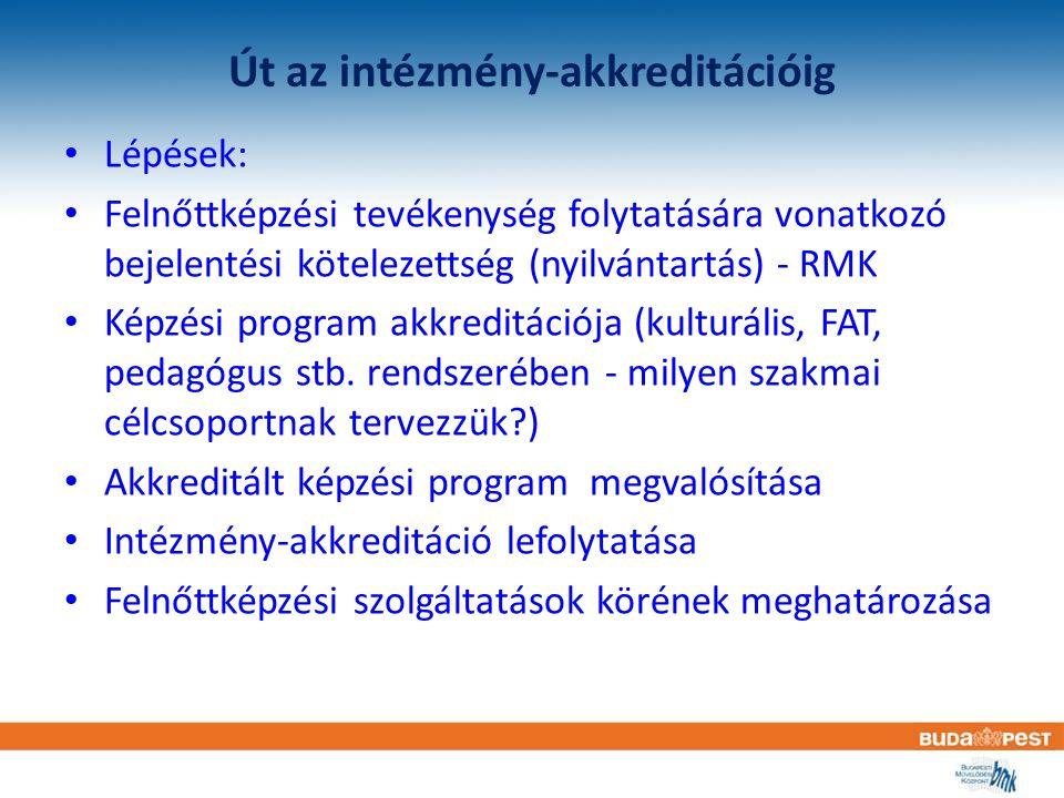 Út az intézmény-akkreditációig Lépések: Felnőttképzési tevékenység folytatására vonatkozó bejelentési kötelezettség (nyilvántartás) - RMK Képzési prog