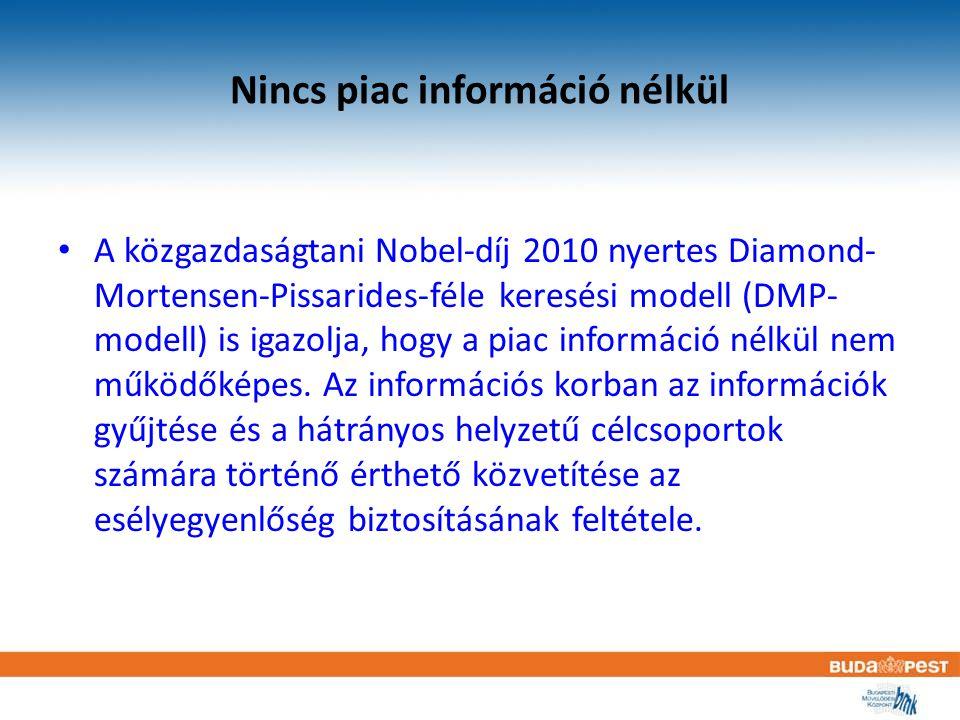 Nincs piac információ nélkül A közgazdaságtani Nobel-díj 2010 nyertes Diamond- Mortensen-Pissarides-féle keresési modell (DMP- modell) is igazolja, ho