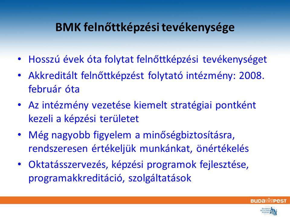 BMK felnőttképzési tevékenysége Hosszú évek óta folytat felnőttképzési tevékenységet Akkreditált felnőttképzést folytató intézmény: 2008. február óta
