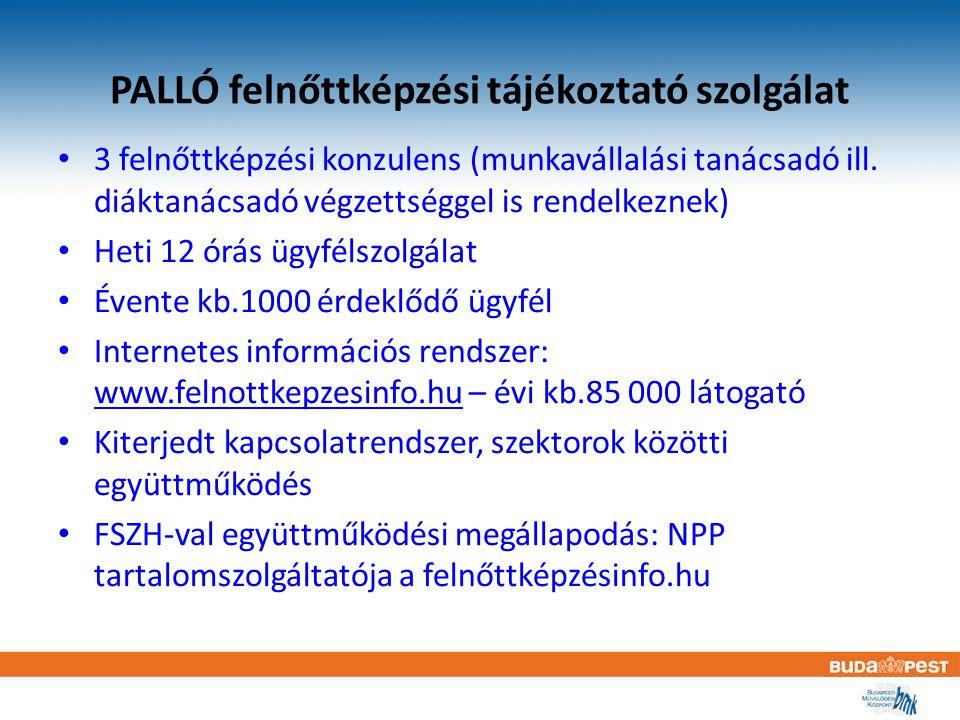 PALLÓ felnőttképzési tájékoztató szolgálat 3 felnőttképzési konzulens (munkavállalási tanácsadó ill. diáktanácsadó végzettséggel is rendelkeznek) Heti