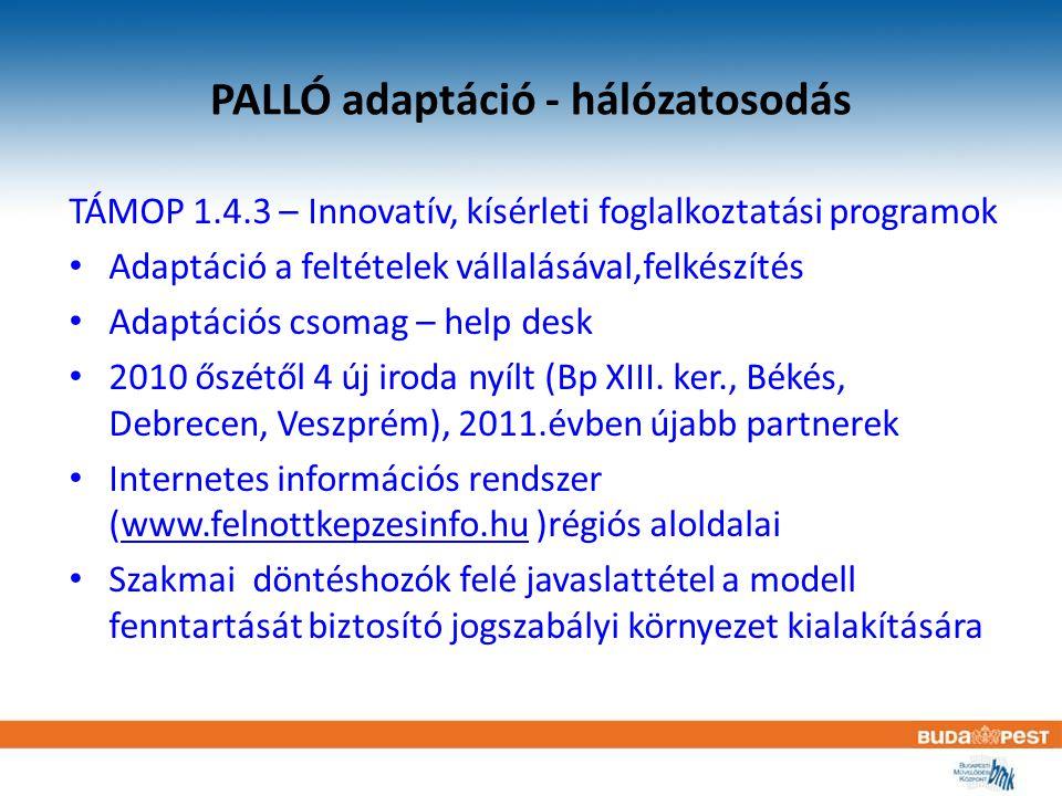 PALLÓ adaptáció - hálózatosodás TÁMOP 1.4.3 – Innovatív, kísérleti foglalkoztatási programok Adaptáció a feltételek vállalásával,felkészítés Adaptáció