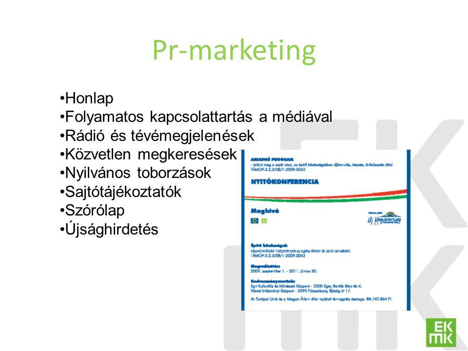 Pr-marketing Honlap Folyamatos kapcsolattartás a médiával Rádió és tévémegjelenések Közvetlen megkeresések Nyilvános toborzások Sajtótájékoztatók Szór