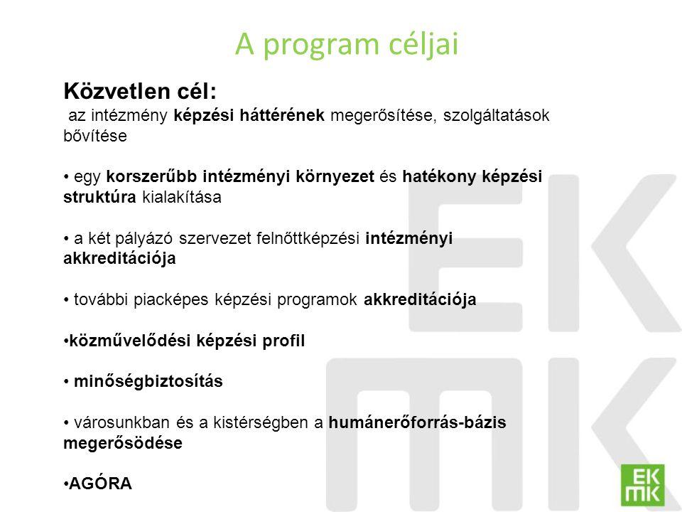 A program céljai Közvetlen cél: az intézmény képzési háttérének megerősítése, szolgáltatások bővítése egy korszerűbb intézményi környezet és hatékony
