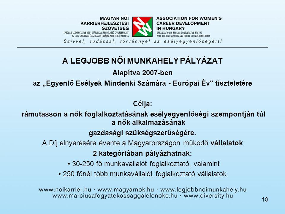 """10 A LEGJOBB NŐI MUNKAHELY PÁLYÁZAT Alapítva 2007-ben az """"Egyenlő Esélyek Mindenki Számára - Európai Év"""