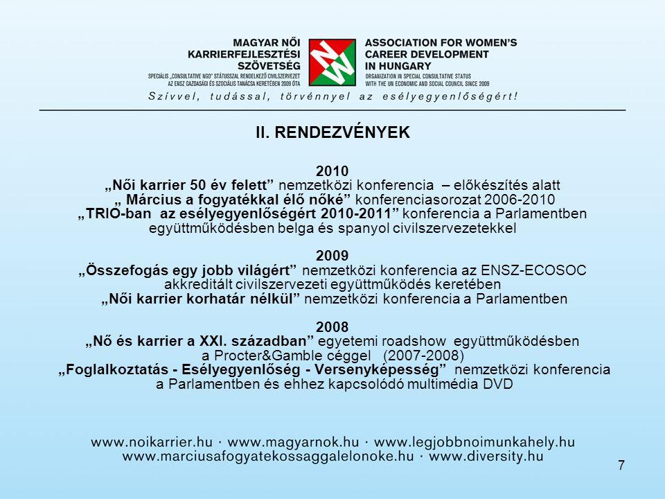 """7 II. RENDEZVÉNYEK 2010 """"Női karrier 50 év felett"""" nemzetközi konferencia – előkészítés alatt """" Március a fogyatékkal élő nőké"""" konferenciasorozat 200"""