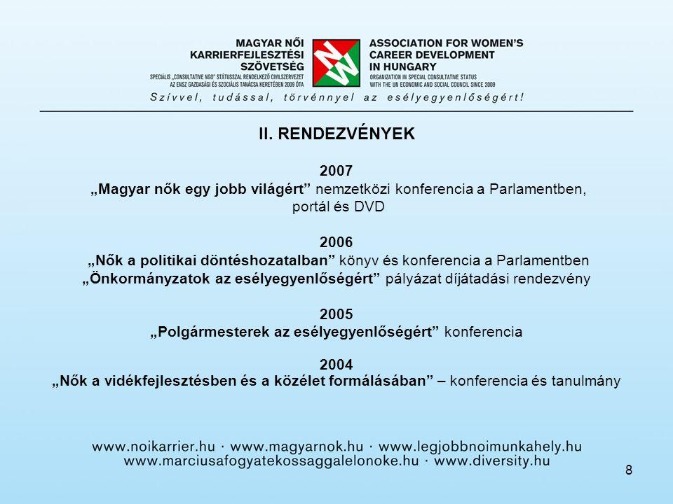 """8 II. RENDEZVÉNYEK 2007 """"Magyar nők egy jobb világért"""" nemzetközi konferencia a Parlamentben, portál és DVD 2006 """"Nők a politikai döntéshozatalban"""" kö"""