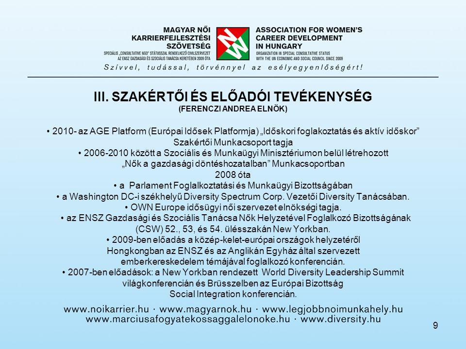 """9 III. SZAKÉRTŐI ÉS ELŐADÓI TEVÉKENYSÉG (FERENCZI ANDREA ELNÖK) 2010- az AGE Platform (Európai Idősek Platformja) """"Időskori foglakoztatás és aktív idő"""