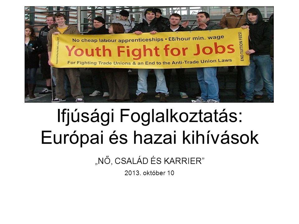 Európai és magyar helyzetkép A fiatalkori munkanéküliség aláaknázza az Európai Unió és a tagállamok társadalmi és politikai integritását, amelyre a Mediterrán térség már ékes és figyelmeztető példákkal szolgál.