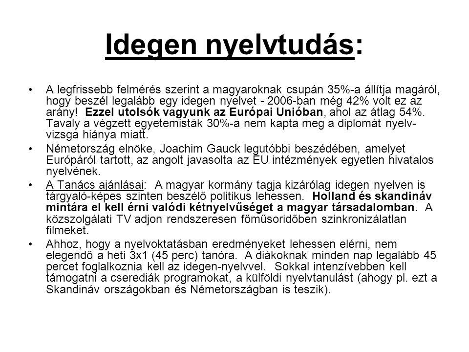 Idegen nyelvtudás: A legfrissebb felmérés szerint a magyaroknak csupán 35%-a állítja magáról, hogy beszél legalább egy idegen nyelvet - 2006-ban még 42% volt ez az arány.