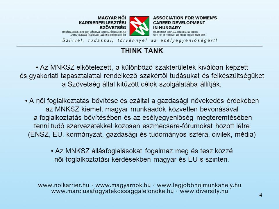 5 AZ MNKSZ NEMZETKÖZI TEVÉKENYSÉGE Célunk: átvenni mindazon külföldi jó példákat, amelyeket meghonosításra érdemesnek ítélünk a magyar jó példákat megismertetni a világgal, az Európai Unióval és az ENSZ-szel kialakított kapcsolatrendszerünkön keresztül.