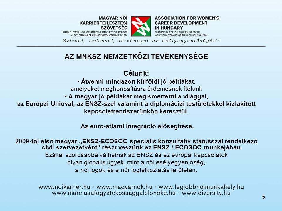 5 AZ MNKSZ NEMZETKÖZI TEVÉKENYSÉGE Célunk: Átvenni mindazon külföldi jó példákat, amelyeket meghonosításra érdemesnek ítélünk A magyar jó példákat megismertetni a világgal, az Európai Unióval, az ENSZ-szel valamint a diplomáciai testületekkel kialakított kapcsolatrendszerünkön keresztül.