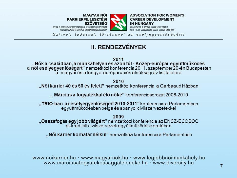 """7 II. RENDEZVÉNYEK 2011 """"Nők a családban, a munkahelyen és azon túl - Közép-európai együttműködés a női esélyegyenlőségért"""" nemzetközi konferencia 201"""