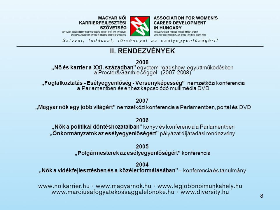 """8 II. RENDEZVÉNYEK 2008 """"Nő és karrier a XXI. században"""" egyetemi roadshow együttműködésben a Procter&Gamble céggel (2007-2008) """"Foglalkoztatás - Esél"""