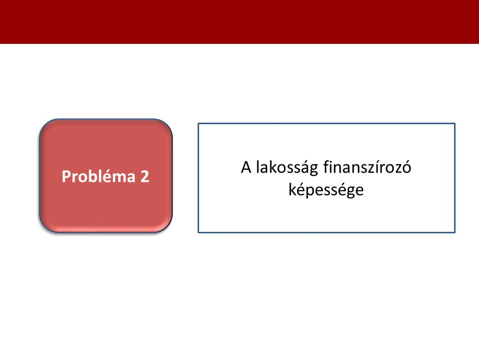 Probléma 2 A lakosság finanszírozó képessége