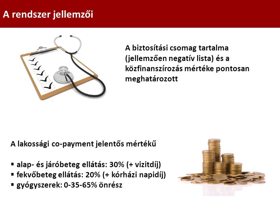 A rendszer jellemzői A biztosítási csomag tartalma (jellemzően negatív lista) és a közfinanszírozás mértéke pontosan meghatározott A lakossági co-paym