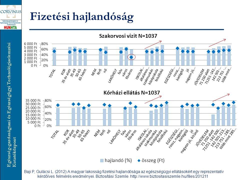 Fizetési hajlandóság Baji P, Gulácsi L. (2012) A magyar lakosság fizetési hajlandósága az egészségügyi ellátásokért egy reprezentatív kérdőíves felmér