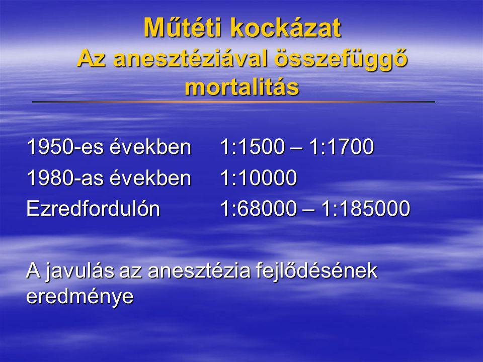 Műtéti kockázat Az anesztéziával összefüggő mortalitás 1950-es években1:1500 – 1:1700 1980-as években 1:10000 Ezredfordulón 1:68000 – 1:185000 A javul