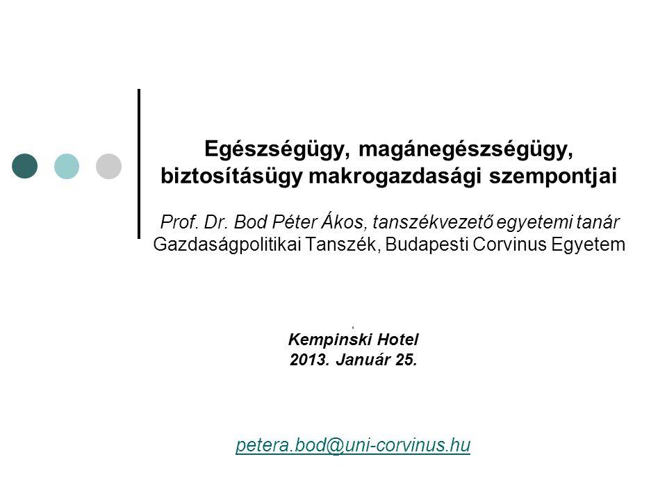 Egészségügy, magánegészségügy, biztosításügy makrogazdasági szempontjai Prof. Dr. Bod Péter Ákos, tanszékvezető egyetemi tanár Gazdaságpolitikai Tansz