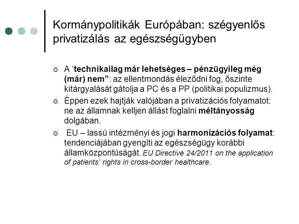 """Kormánypolitikák Európában: szégyenlős privatizálás az egészségügyben A 'technikailag már lehetséges – pénzügyileg még (már) nem"""": az ellentmondás éle"""
