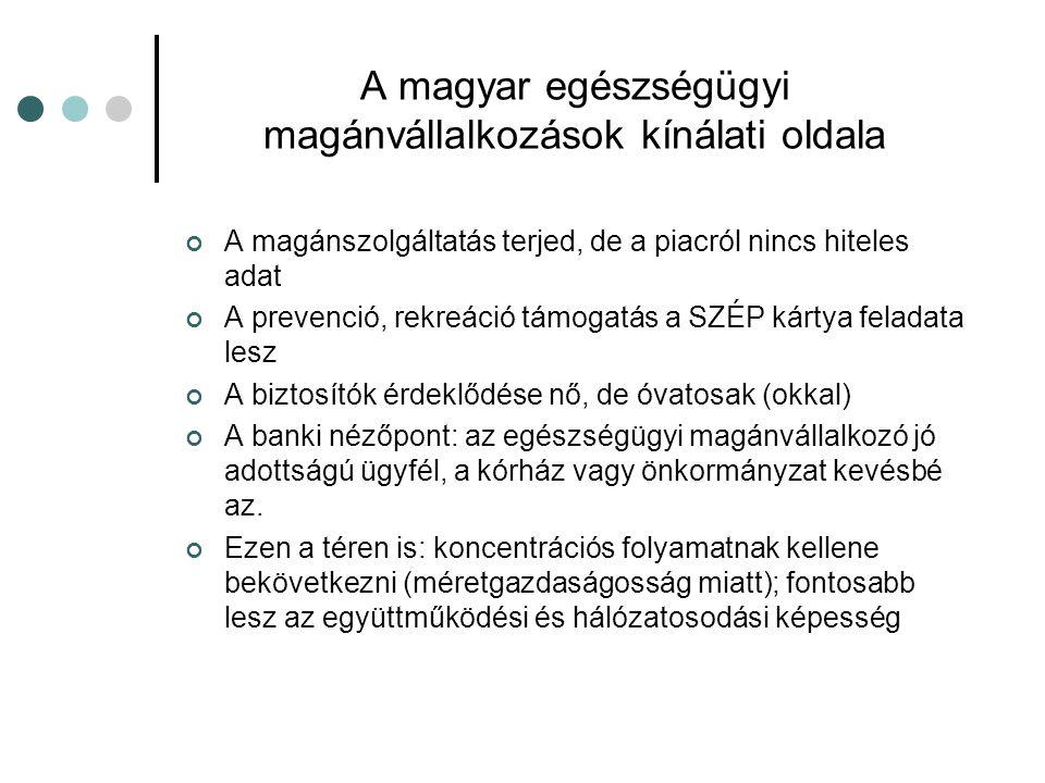 A magyar egészségügyi magánvállalkozások kínálati oldala A magánszolgáltatás terjed, de a piacról nincs hiteles adat A prevenció, rekreáció támogatás