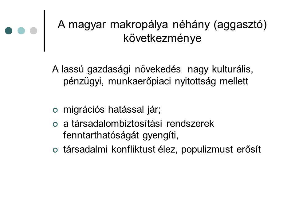 A magyar makropálya néhány (aggasztó) következménye A lassú gazdasági növekedés nagy kulturális, pénzügyi, munkaerőpiaci nyitottság mellett migrációs