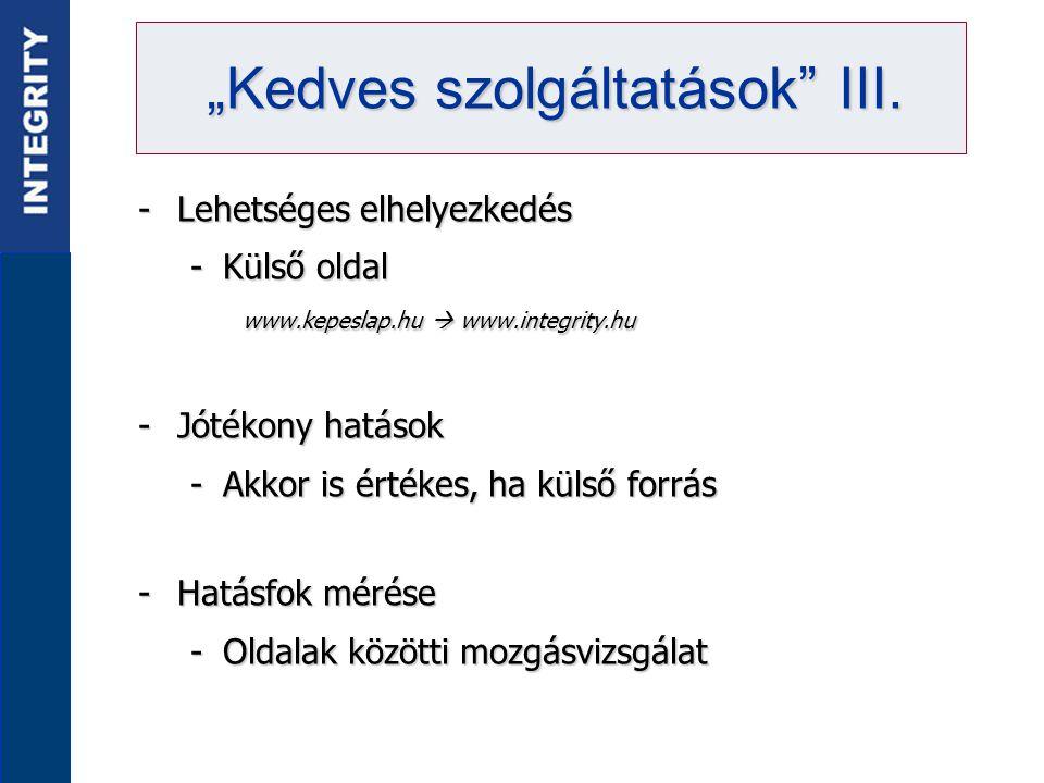 """-Lehetséges elhelyezkedés -Külső oldal www.kepeslap.hu  www.integrity.hu -Jótékony hatások -Akkor is értékes, ha külső forrás -Hatásfok mérése -Oldalak közötti mozgásvizsgálat """"Kedves szolgáltatások III."""