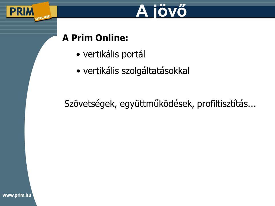 www.prim.hu A jövő A Prim Online: vertikális portál vertikális szolgáltatásokkal Szövetségek, együttműködések, profiltisztítás...