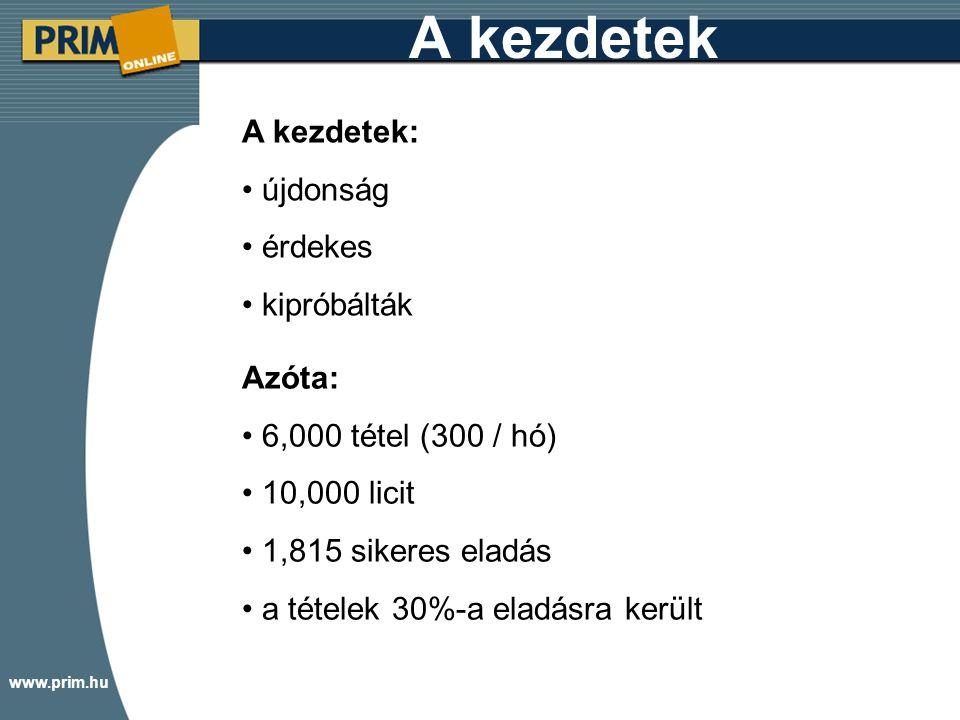 www.prim.hu A kezdetek A kezdetek: újdonság érdekes kipróbálták Azóta: 6,000 tétel (300 / hó) 10,000 licit 1,815 sikeres eladás a tételek 30%-a eladásra került