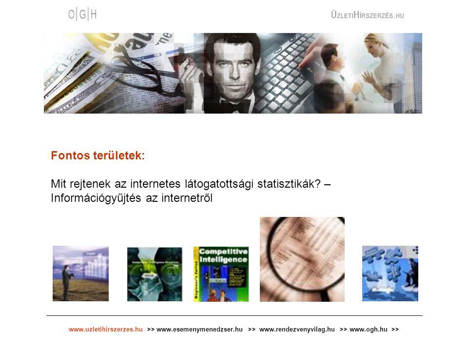 www.uzletihirszerzes.hu >> www.esemenymenedzser.hu >> www.rendezvenyvilag.hu >> www.ogh.hu >> Fontos területek: Mit rejtenek az internetes látogatottsági statisztikák.