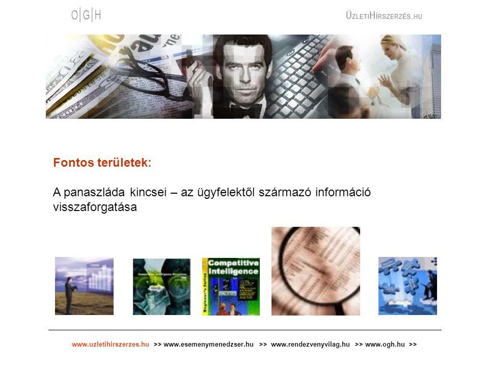 www.uzletihirszerzes.hu >> www.esemenymenedzser.hu >> www.rendezvenyvilag.hu >> www.ogh.hu >> Fontos területek: A panaszláda kincsei – az ügyfelektől származó információ visszaforgatása