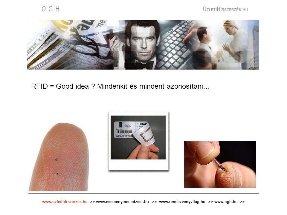 www.uzletihirszerzes.hu >> www.esemenymenedzser.hu >> www.rendezvenyvilag.hu >> www.ogh.hu >> RFID = Good idea ? Mindenkit és mindent azonosítani…