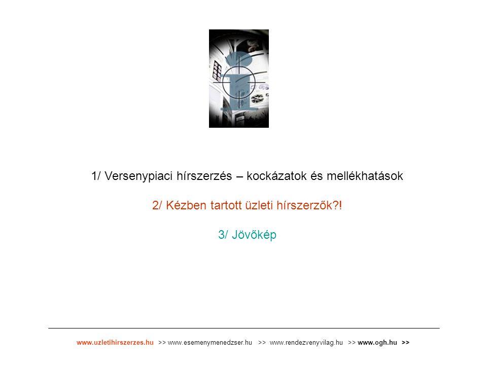www.uzletihirszerzes.hu >> www.esemenymenedzser.hu >> www.rendezvenyvilag.hu >> www.ogh.hu >> 1/ Versenypiaci hírszerzés – kockázatok és mellékhatások 2/ Kézben tartott üzleti hírszerzők .