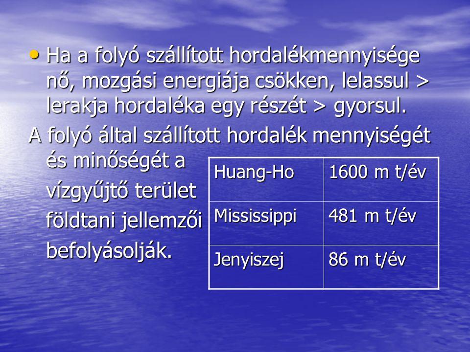 Ha a folyó szállított hordalékmennyisége nő, mozgási energiája csökken, lelassul > lerakja hordaléka egy részét > gyorsul. Ha a folyó szállított horda