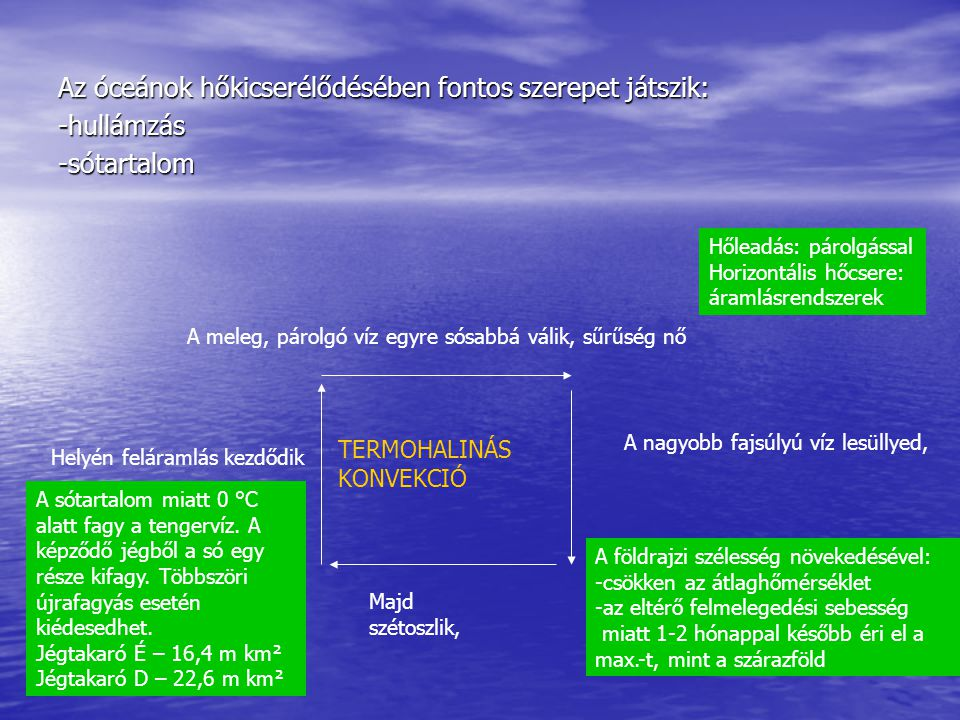 Az óceánok hőkicserélődésében fontos szerepet játszik: -hullámzás-sótartalom A meleg, párolgó víz egyre sósabbá válik, sűrűség nő A nagyobb fajsúlyú v