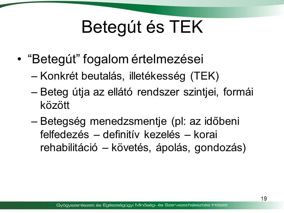 """Betegút és TEK """"Betegút"""" fogalom értelmezései –Konkrét beutalás, illetékesség (TEK) –Beteg útja az ellátó rendszer szintjei, formái között –Betegség m"""