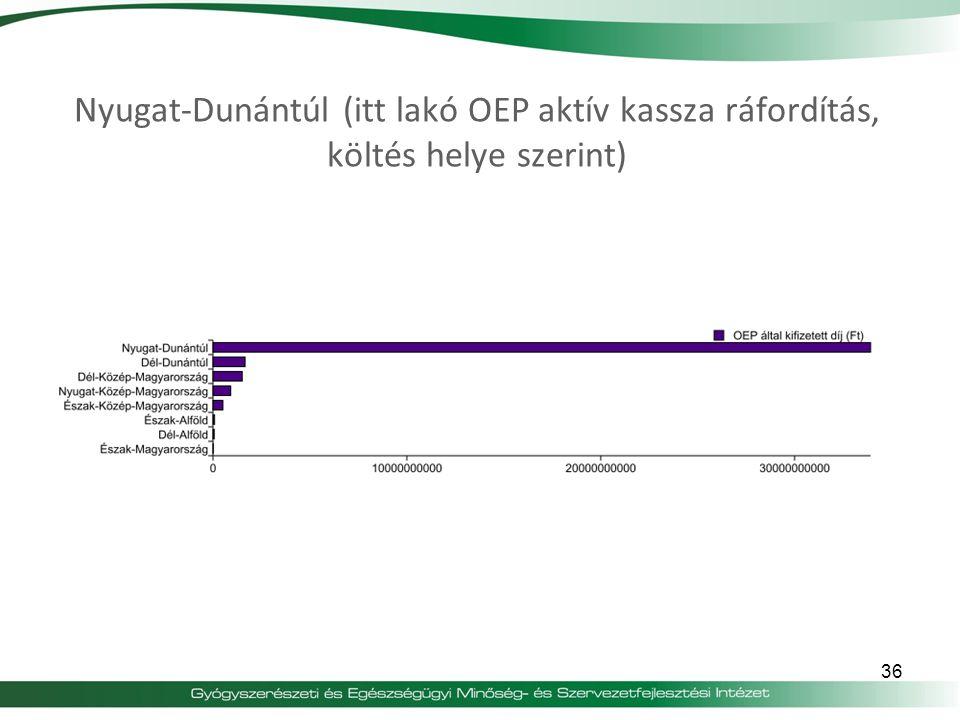 36 Nyugat-Dunántúl (itt lakó OEP aktív kassza ráfordítás, költés helye szerint)